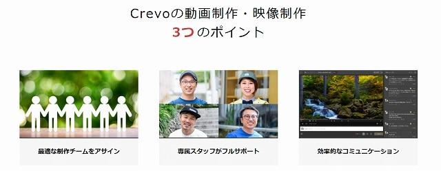 株式会社Crevo