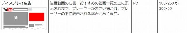 【ディスプレイ広告】